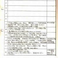 カワサキの二輪事業と私  そのー7  高橋鐵郎さんを偲ぶ会 に集まった人たち