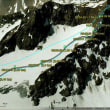 GPS分析に見る登頂から下山
