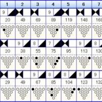 ボウリングのフリータイム(150)