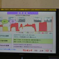 本田技研工業のエコドライブ診断機