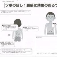 ツボの話し:腰痛に効果のあるツボ