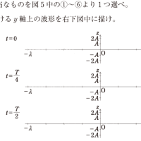 東京工業大学・東工大・物理 3