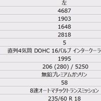 AR STELVIO  SUPER 2.0 TB 280PS 8AT受注開始