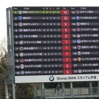 J2リーグ2017 湘南ベルマーレ ジェフユナイテッド千葉戦