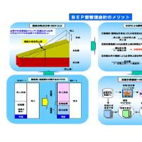 <ブログアーカイブ9>経営のスピードと質を上げる「BEP分析手法」を知ろう!(2012/5/15 掲載)