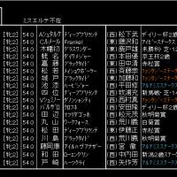 阪神JF(弱気予想)