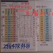 今日のゴルフ挑戦記(127)/東名厚木CC イン(B)→ウエスト