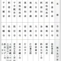 新四国八十八ヶ所(龍宝寺)