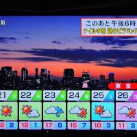 2/20 お天気の夕空はこんなだった