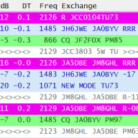 数日前から 7MHz / JT65 に QRV