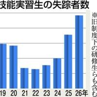【KSM】失踪する技能実習生、その大半が中国人「不法滞在者の働き口が増えた」=中国報道