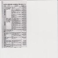 週刊文春、五輪予算膨張の闇「7300億→2兆円」
