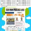 夏休み短期水泳教室申込状況(7月3日現在)