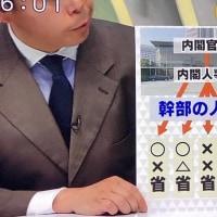 官僚人事を私物化して行政を歪める安倍・菅暴政コンビ (天木直人のブログ)