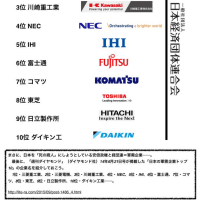 岸井降板を食い止めるNEWS23視聴者の不買運動。日本の軍需企業トップ10