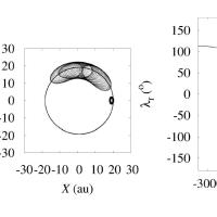 小惑星2014YX49 :天王星の大きい短期滞在のトロヤ群