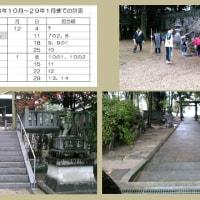 稲前神社清掃に参加の巻