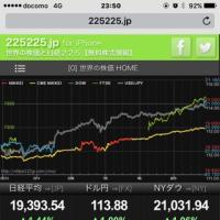 3月1日のマーケットから(00:00記)