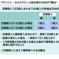 シムビコート®によるSMART療法の有用性(鹿児島大学:井上博雅先生)