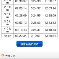 第55回愛媛マラソン