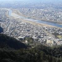 天守閣から眺めた長良川