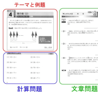 【対象小1~小6 】個別指導型算数『のびのびじゃんぷ』