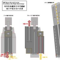 グローリアス級宇宙空母(改アマギ級宇宙空母) 後編1