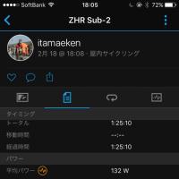 FTP向上計画(112日) 終了