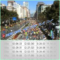 東京マラソン…