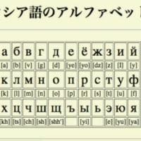 キリル文字って、、