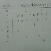 警視庁3類no37(平成28年9月18日)