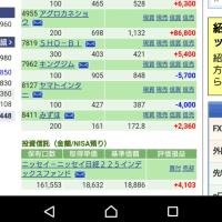 こうちゃんと3週間違いの友達に会う!10/27の株の結果