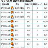 サイパン17日目 10m前後 快晴 最高風 最高の天気