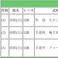 的中!3090円第24回 函館スプリントステークス(GIII)