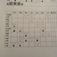 12/10 七帝戦(4) vs大阪大学