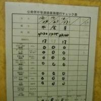 救いようがない無能集団だろうか下関市161028