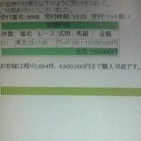【競馬 予想】 第29回 ジャパンカップ(GI)  虎視