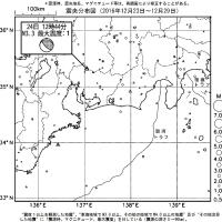 今週のまとめ - 『東海地域の週間地震活動概況(No.53)』など