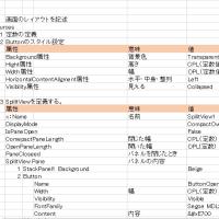 windowアプリ学習2016年3月号