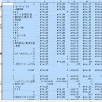 データベースの作り方の一例