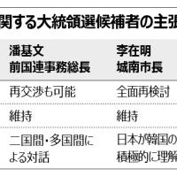 韓国の民衆主義・・・・大統領選挙候補者さんの意見wwww」