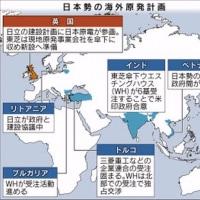 安倍政権の「成長戦略(インフラの輸出)」の柱