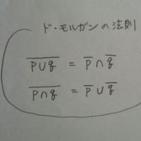 教員採用試験教養数学(福井県)2016.7.16