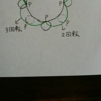 警視庁1類から(軌跡)平成25.9.21