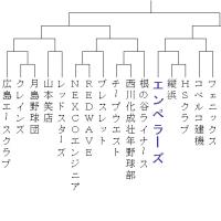 12西日本