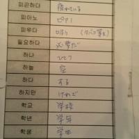今日は単語テストの勉強。