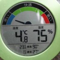 平成29年4月29日・今朝の東祖谷4.8℃