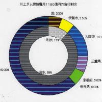 伊賀市長候補への公開質問記者会見記事
