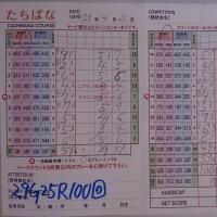 今日のゴルフ挑戦記(105)/新千葉CC「たちばな」イン→アウト(ベント)