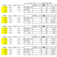 フェライトコアFT114-43かFT114-61かを判別する簡易方法